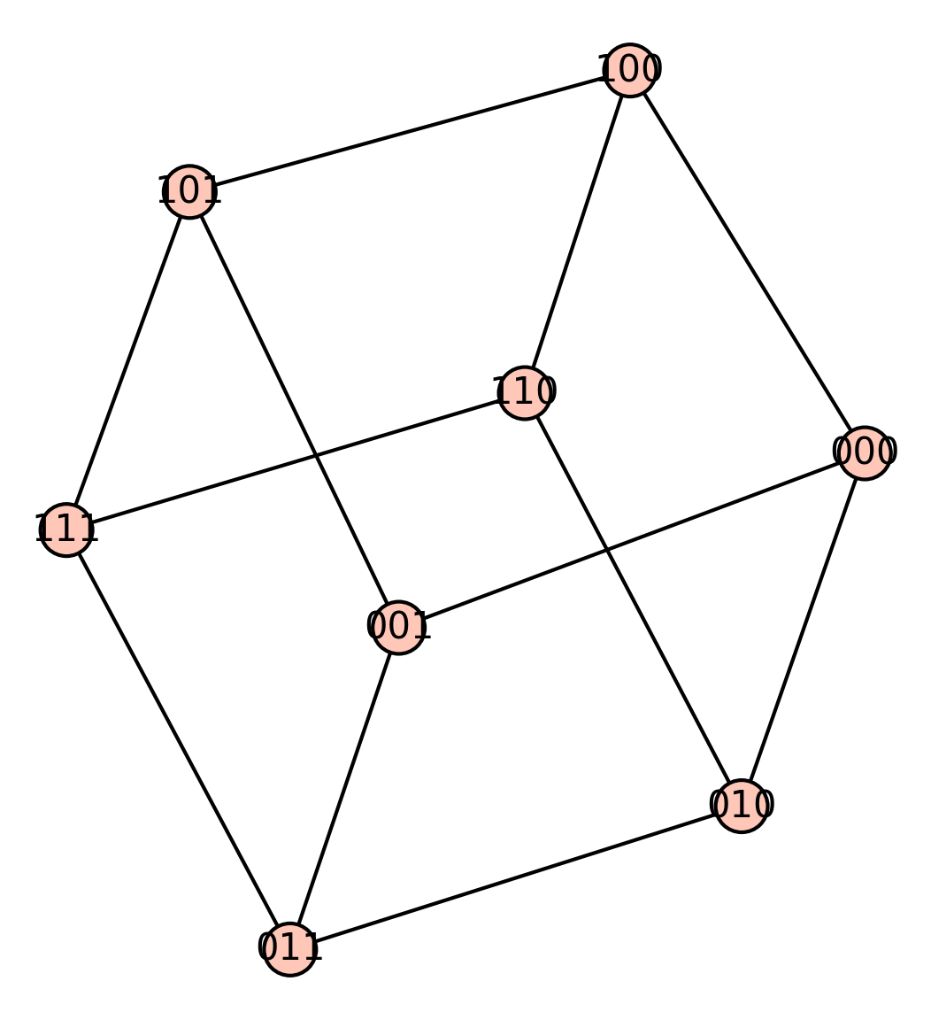 graph theory The seven bridges of konigsberg problem was solved by euler in 1735 and that was the beginning of graph theory in this video, we explain the problem and the method that euler used to solve it.