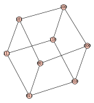 This is the 3-diml cube graph