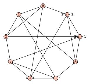 graph-sage-paley9