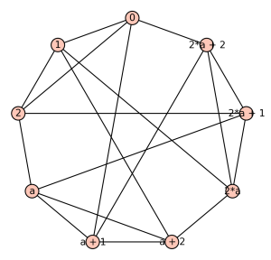 graph-sage-paley9