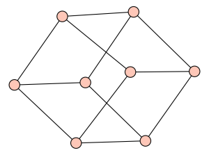 The cube graph