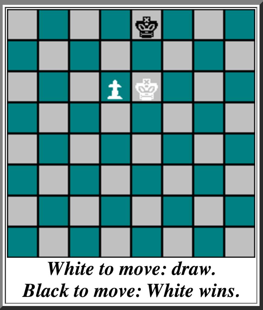 epshteyn-lesson1_position2