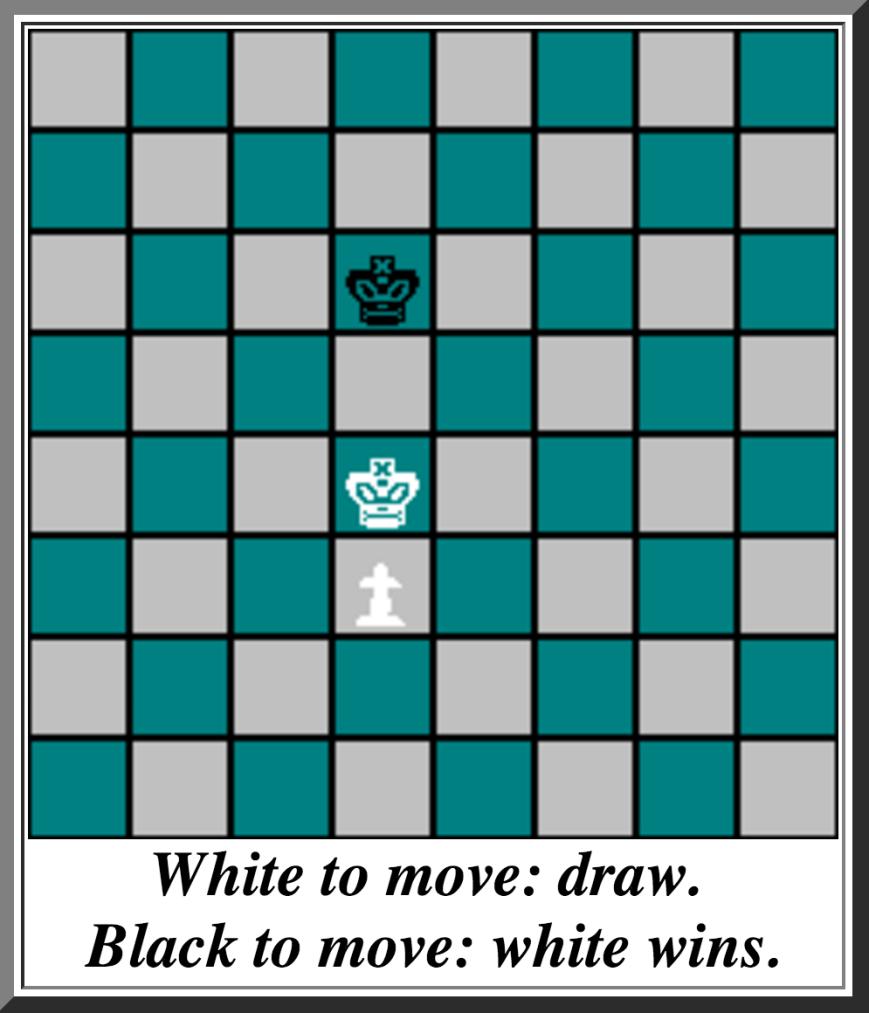 epshteyn-lesson1_position4