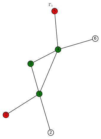 P3-C3-V