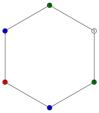 cyclic6-123210