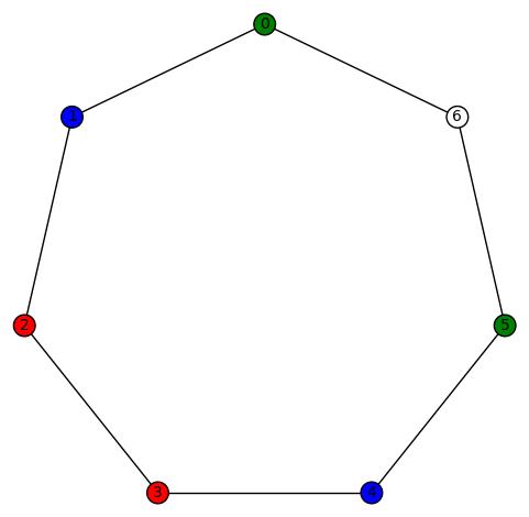 cyclic7-1233210