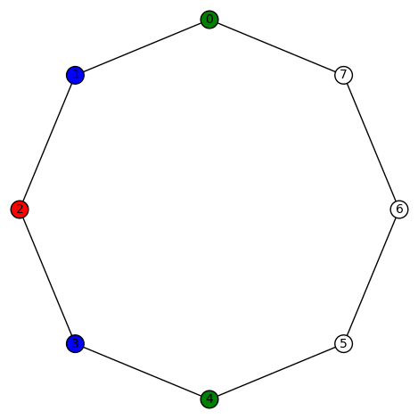 cyclic8-12321000