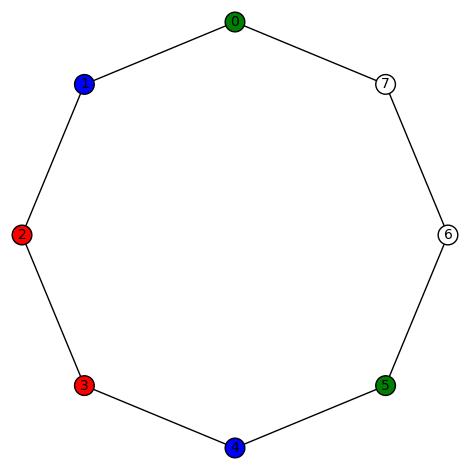 cyclic8-12332100