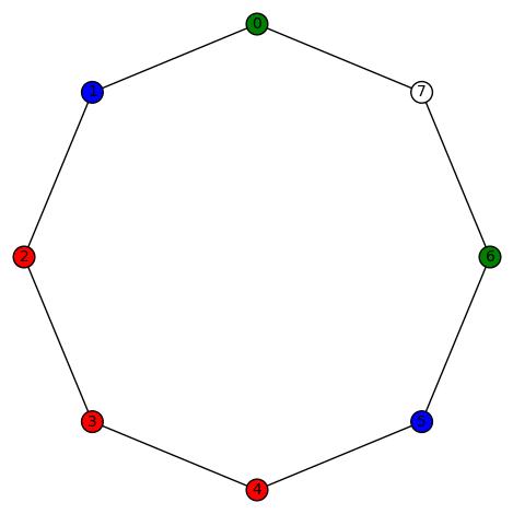 cyclic8-12333210