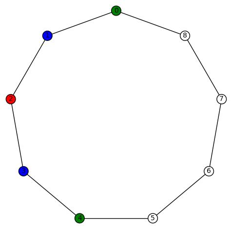 cyclic9-123210000