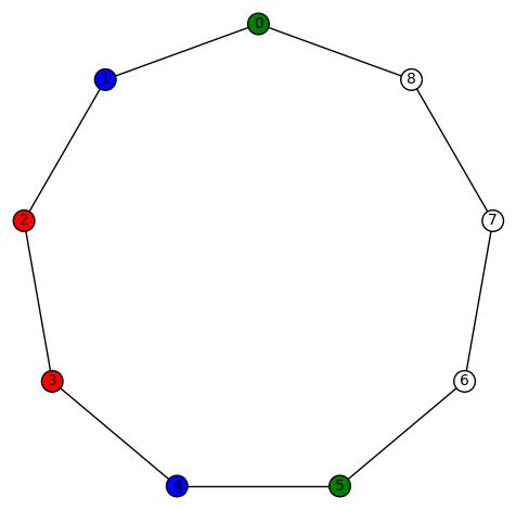 cyclic9-123321000
