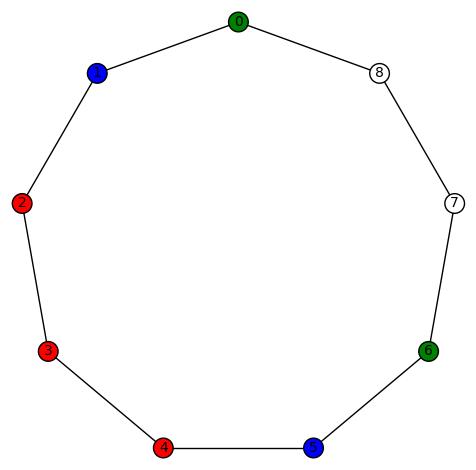 cyclic9-123332100