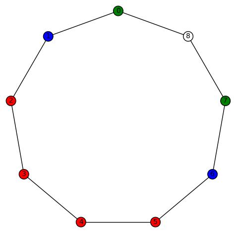 cyclic9-123333210