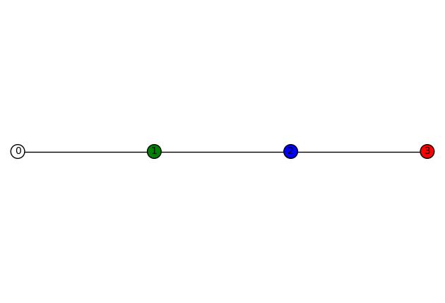 path4-0123