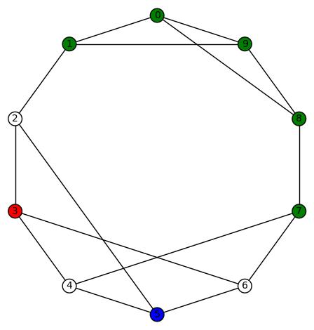 3regular10i-D3-1103020111