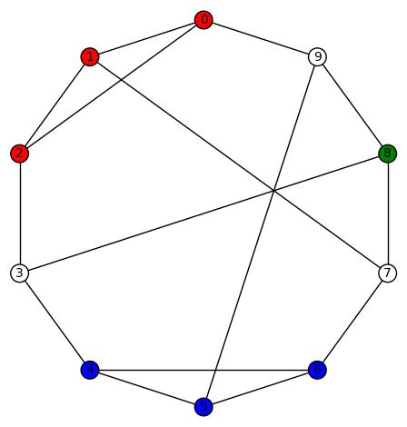 3regular10l-D3-3330222010