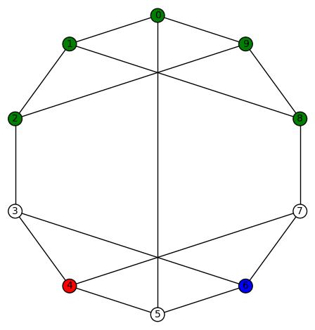 3regular10s-D3-1110302011