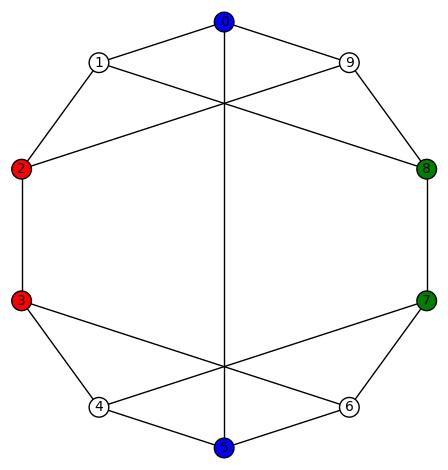 3regular10s-D3-2033020110