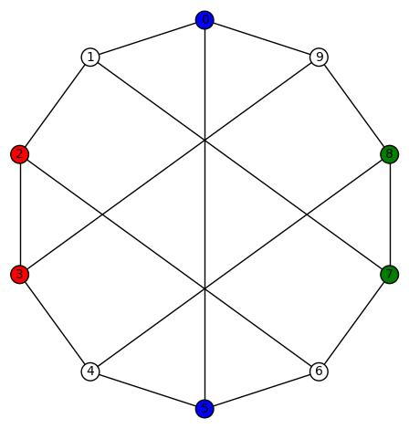 3regular10t-D3-2033020110