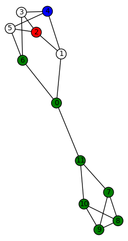 3regular12d-D3-103020111111