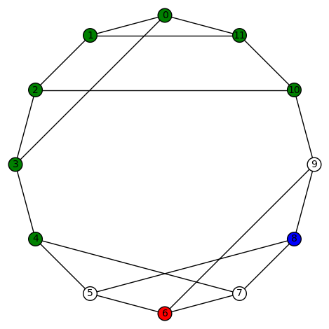 3regular12f-D3-111110302011