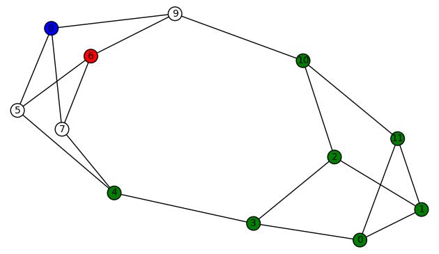 3regular12f2-D3-111110302011