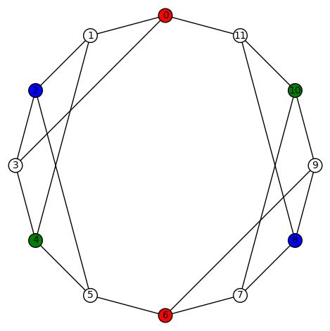 3regular12h-D3-302010302010