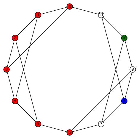 3regular12h-D3-333333302010