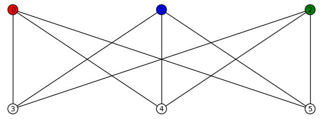 K_3_3-D3-321000