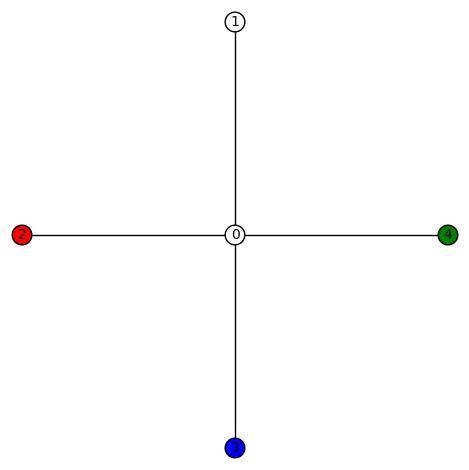 Star4-D3-00321