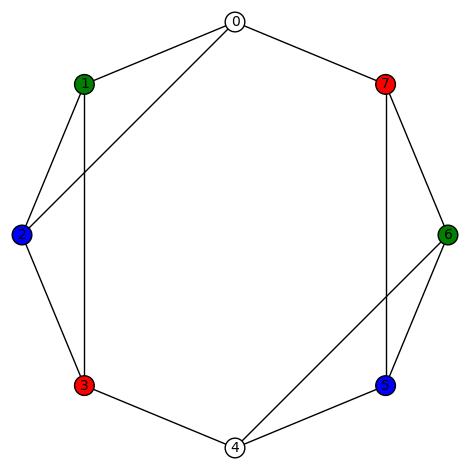 3regular8a-K4-01230213