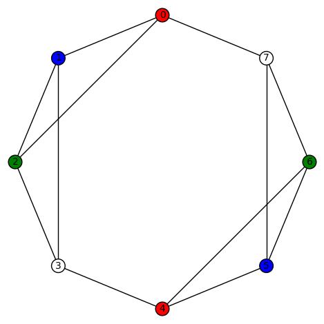 3regular8a-K4-32103210
