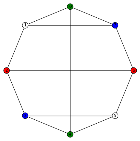 3regular8b-Diamond-10321032