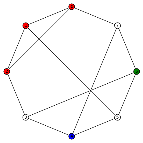 3regular8c-D3-33302010