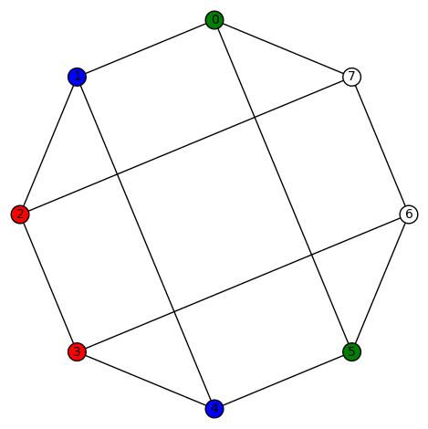 3regular8d-C4-12332100