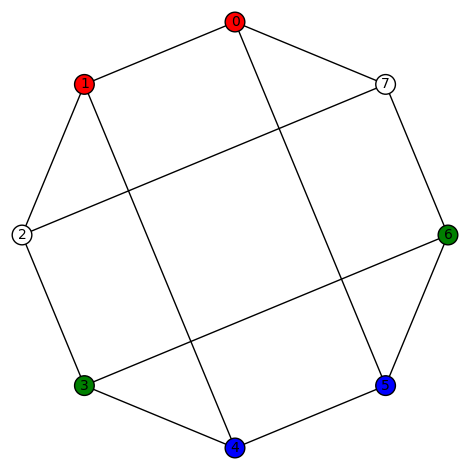 3regular8d-C4-33012210