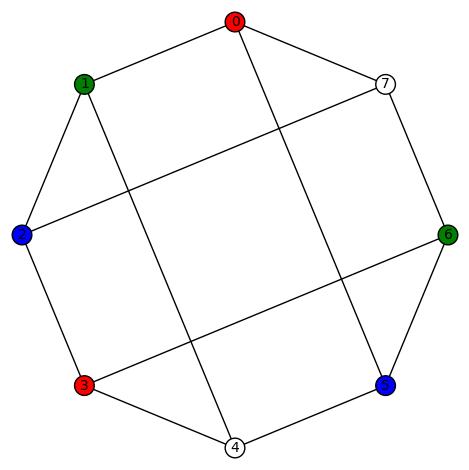 3regular8d-K4-31230210