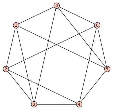 graph4reg7a
