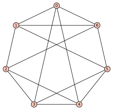 graph4reg7b