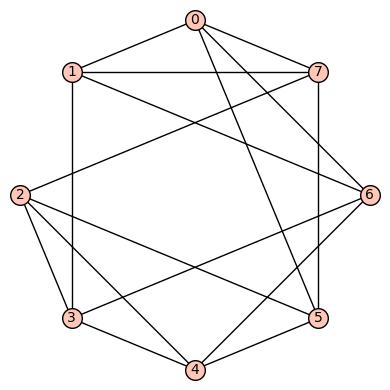 graph4reg8a