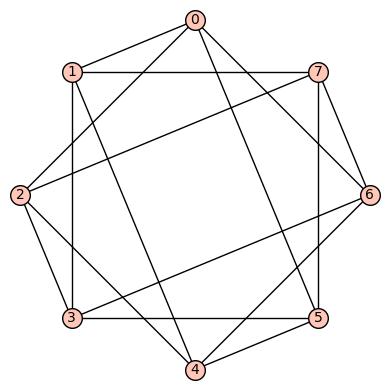 graph4reg8c