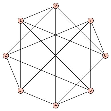 graph4reg8d