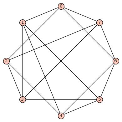 graph4reg8e