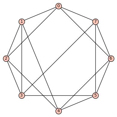 graph4reg8f